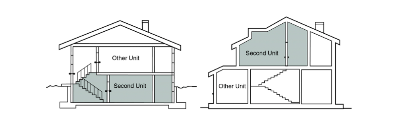 Diagrams showing a second unit within a home.