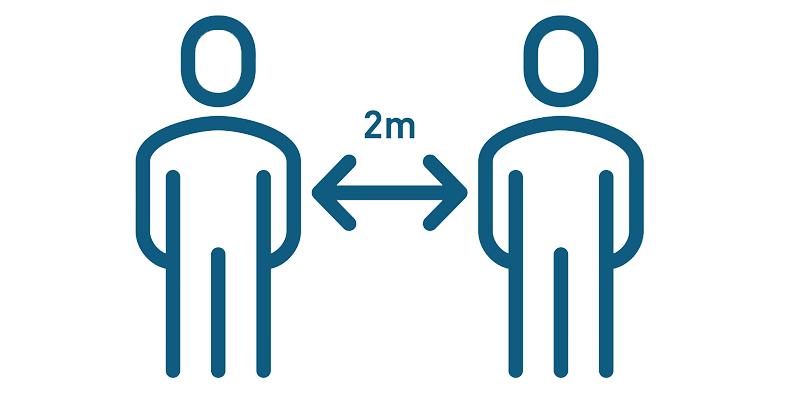 A diagram showing proper 2 metre social distancing.